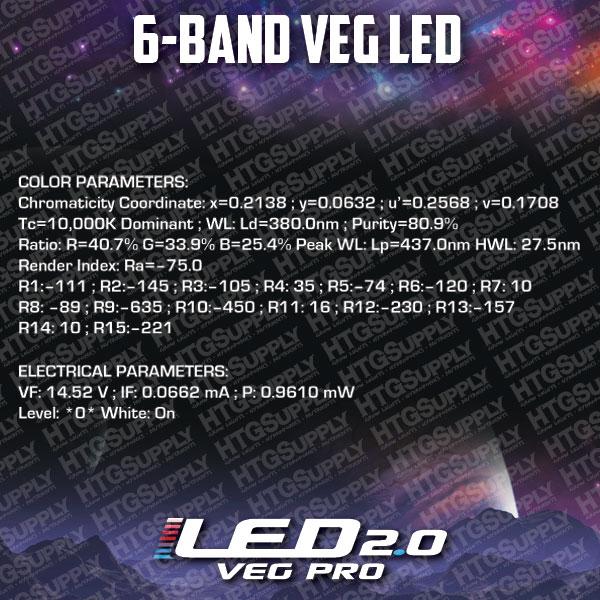 270 Watt Veg Pro Led Grow Light 6 Band Spectrum Htg Supply