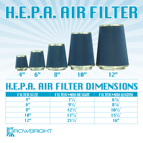 Grow Room Intake Filter Purchase A 4 Inch Inline Hepa
